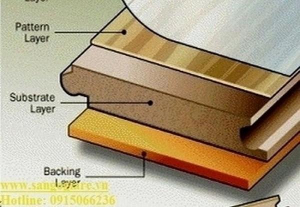 sàn gỗ công nghiệp, sàn gỗ, sàn gỗ công nghiệp TháiGreen